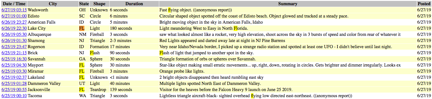 Example of ufo reports submitted to the National UFO Reporting Center.
