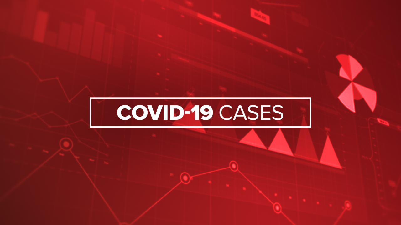 Michigan reports 8,955 new COVID-19 cases, 40 more deaths
