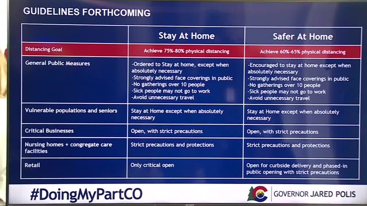 Gov Polis Outlines Plan To Lift Colorado Stay At Home Order Strict Measures Will Remain In Place